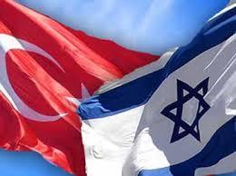 turki israel