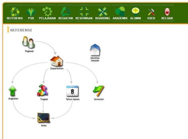 Cuplikan aplikasi SIMAPES. (simapes.pesantrenvirtual.com)