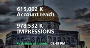 Hashtag memprotes Google yang menghapus peta Palestina menjadi trending topic di medsos. (rassd.com)