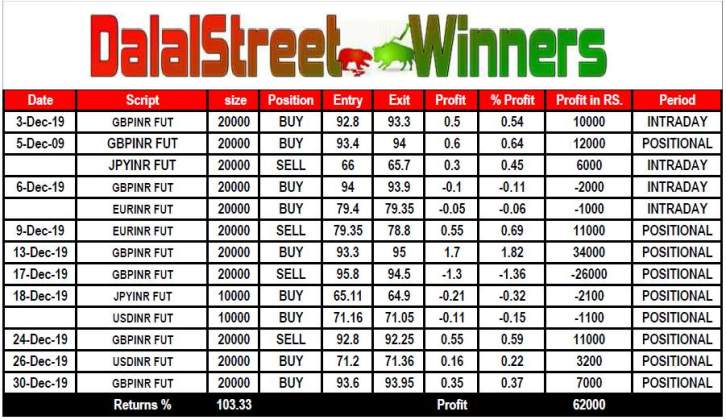 Filetype pdf reward and risk strategy for forex trading