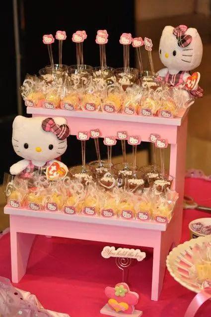 Ideas Para Fiesta Infantil De Hello Kitty Dale Detalles