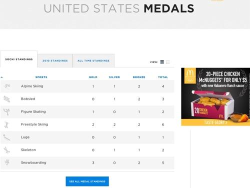 NBC_2014_Sochi_Dashboard_05