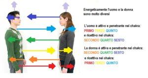 men-versus-women-managers