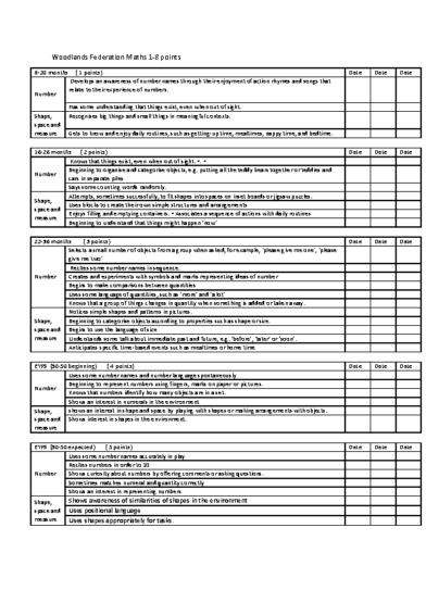 Woodlands Maths 1-8 points EYFS