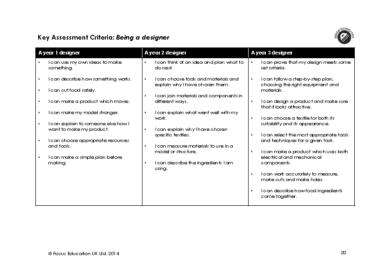 Designtechnology Assessment Criteria