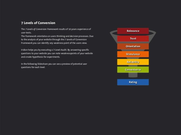 7 levels of conversion