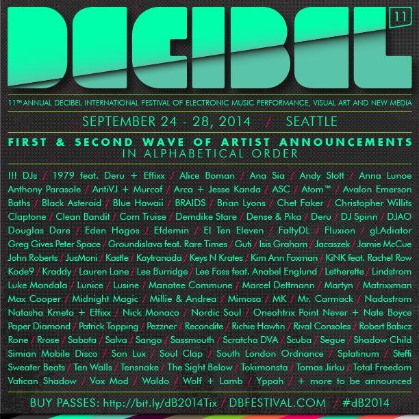 decibel festival