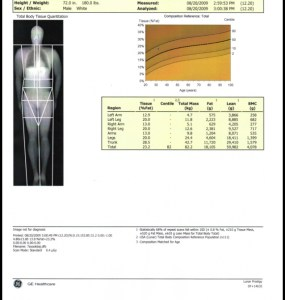 DEXA scan before