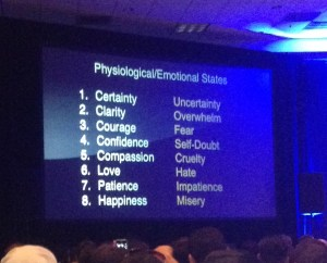 Physiological Emotional States