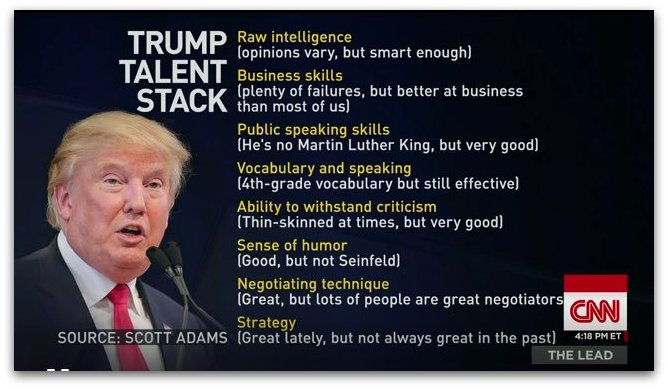 Donald Trump success principles mindset