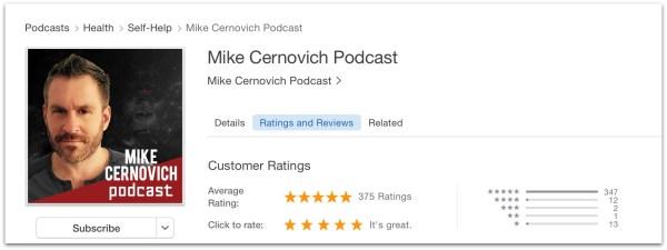 Mike Cernovich Podcast.52 PM