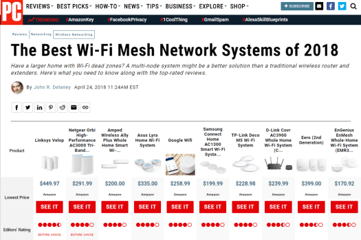 PC Magazine Mesh Network ratings