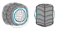 3D wheel draft