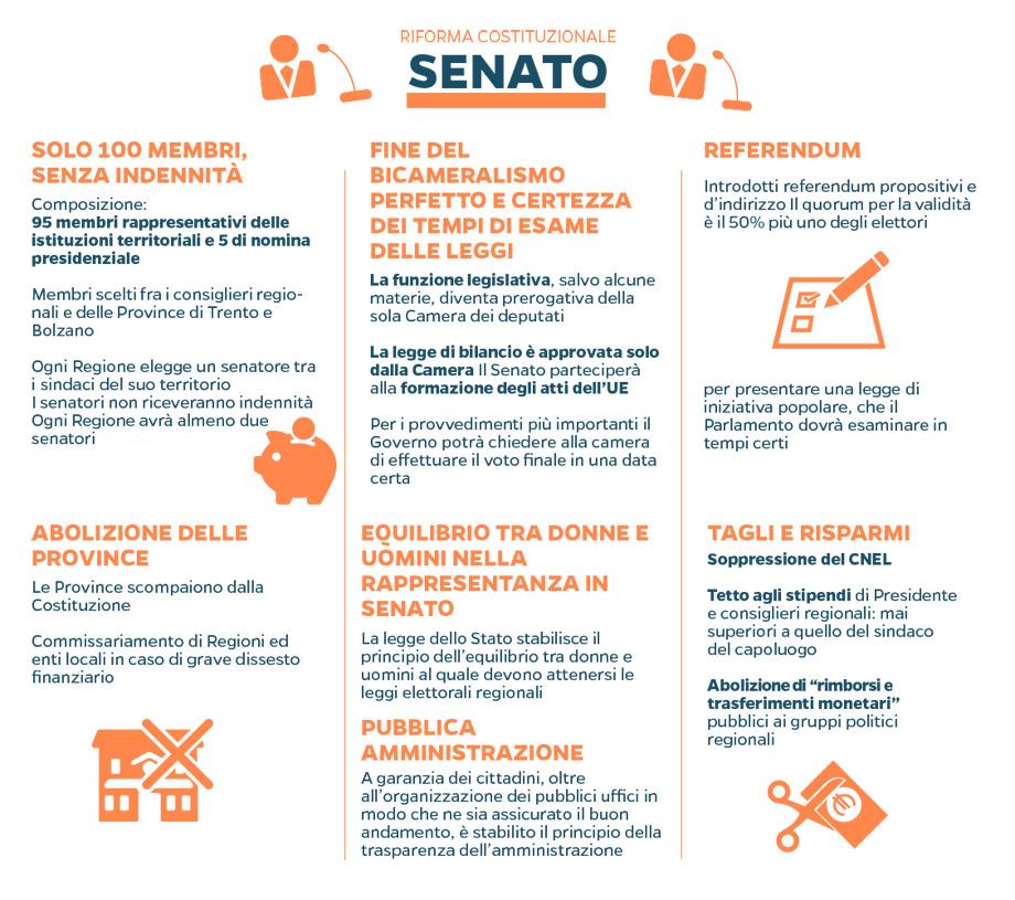 senato-intera