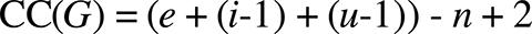 cyclomatic_formula