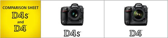 Nikon-D4s-vs-D4-confonto-specifich