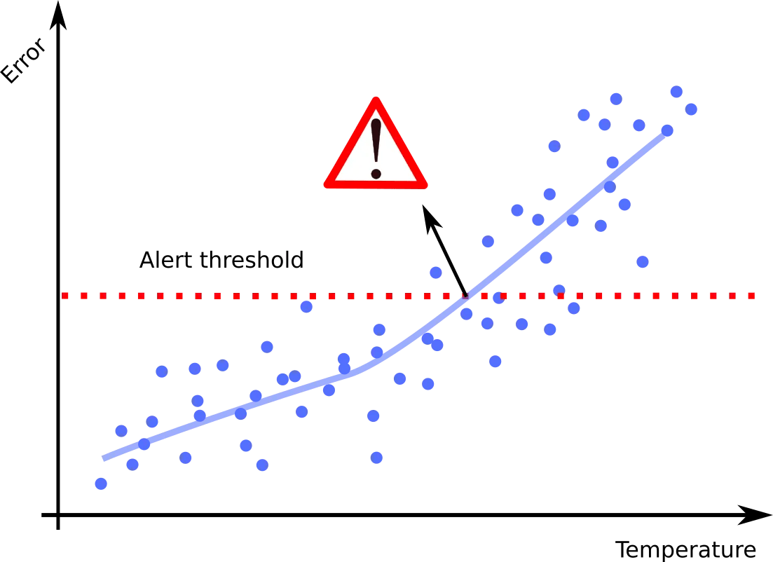 No new normal: Demand forecasting after COVID-19
