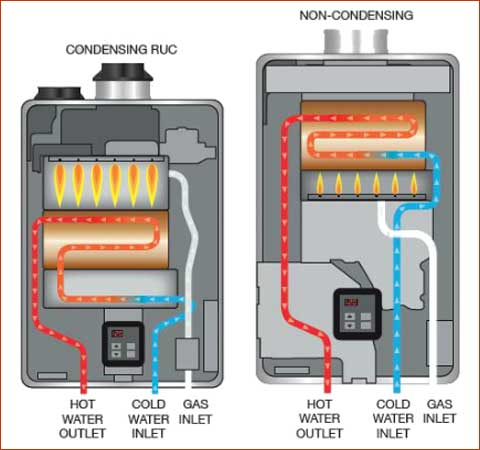 Rinnai Tankless Water Heaters From