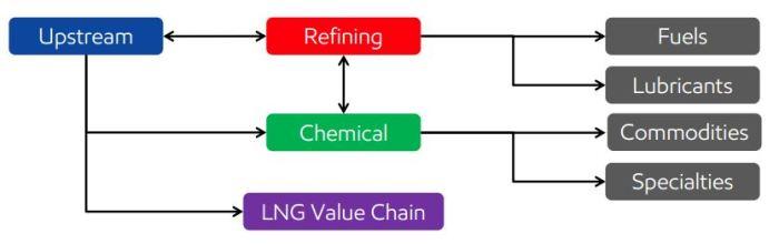 Exxon 3 part