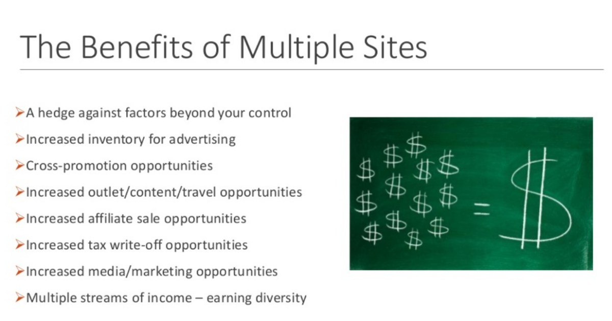 The Benefits of Multible Sites af Tim Leffel