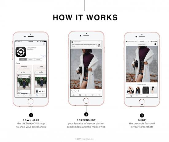 how liketoknowit app works