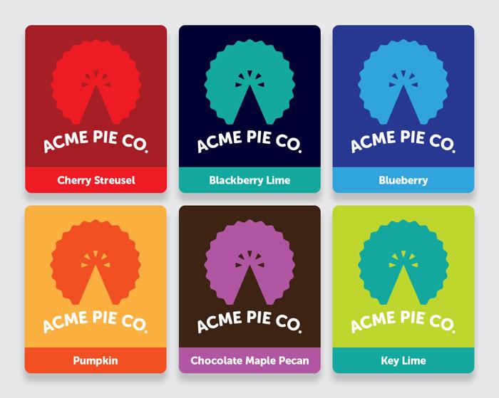 Acme_pie_labels