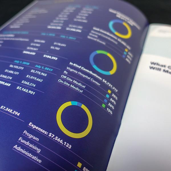 AFC Annual Report