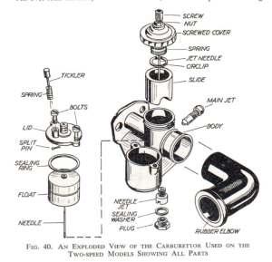 50cc Scooter Carburetor Diagram   Wiring Source