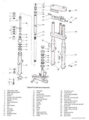 SOLVED: Wide glide front wheel assembly diagrams  Fixya