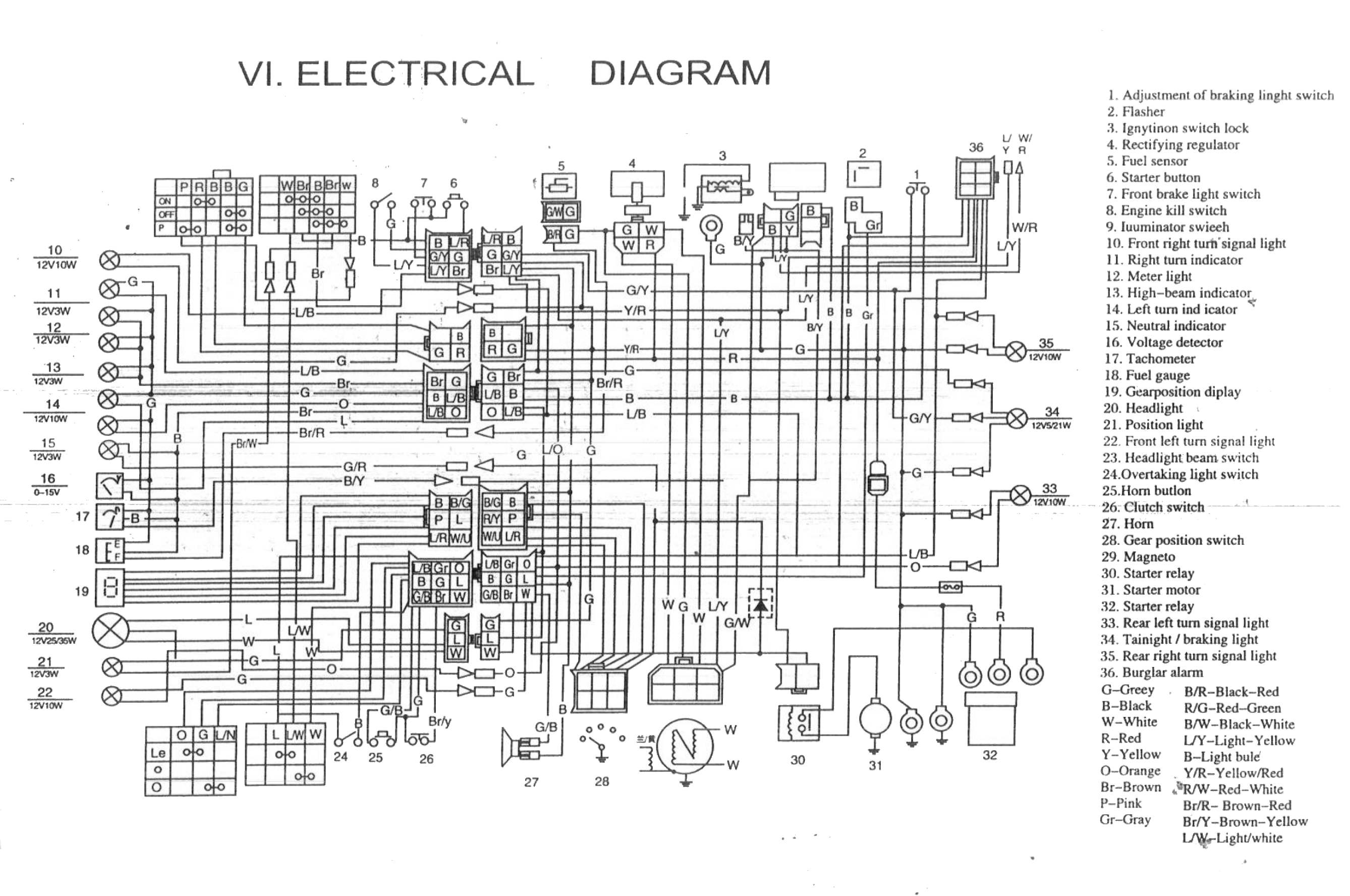 Wiring Diagram Besides Atv Wiring Harness Diagram On 90cc Go Kart