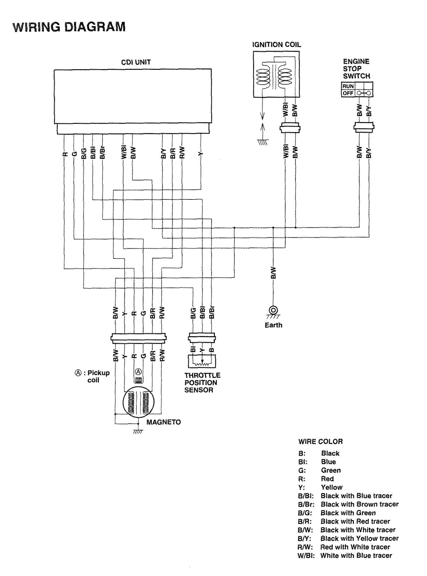 6 Volt Positive Ground Wiring Wiring Wiring Diagram Images