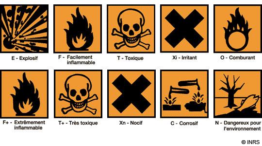 ancien-pictogramme-danger