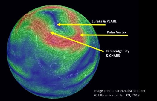 Location of the Polar Vortex, PEARL, and CHARS (January 2018)