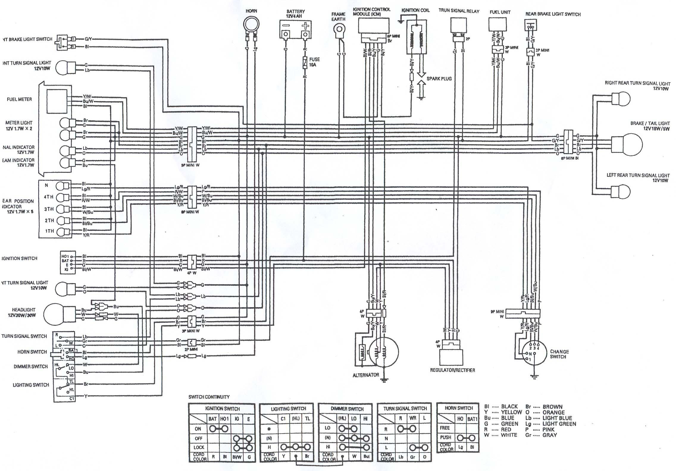 File Name Honda Cl70 Wiring Diagram