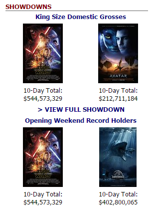 (Box Office Mojo)