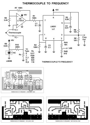 Daqarta  Sound Card Thermocouple To Frequency