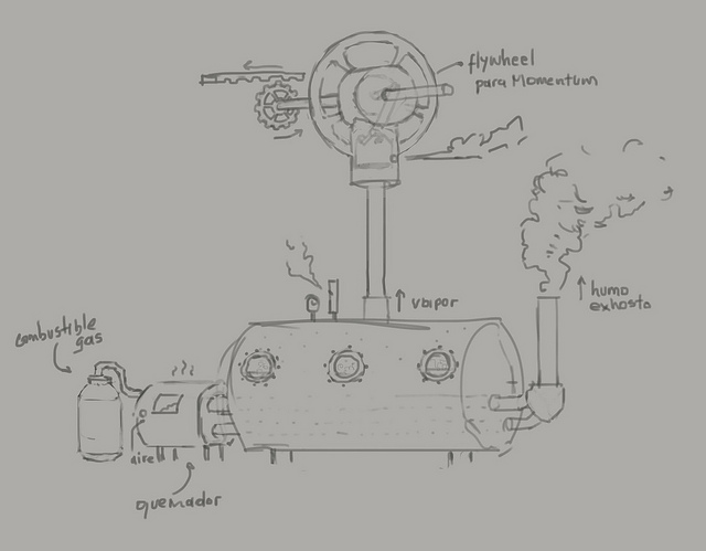 steam machine_romeroleo