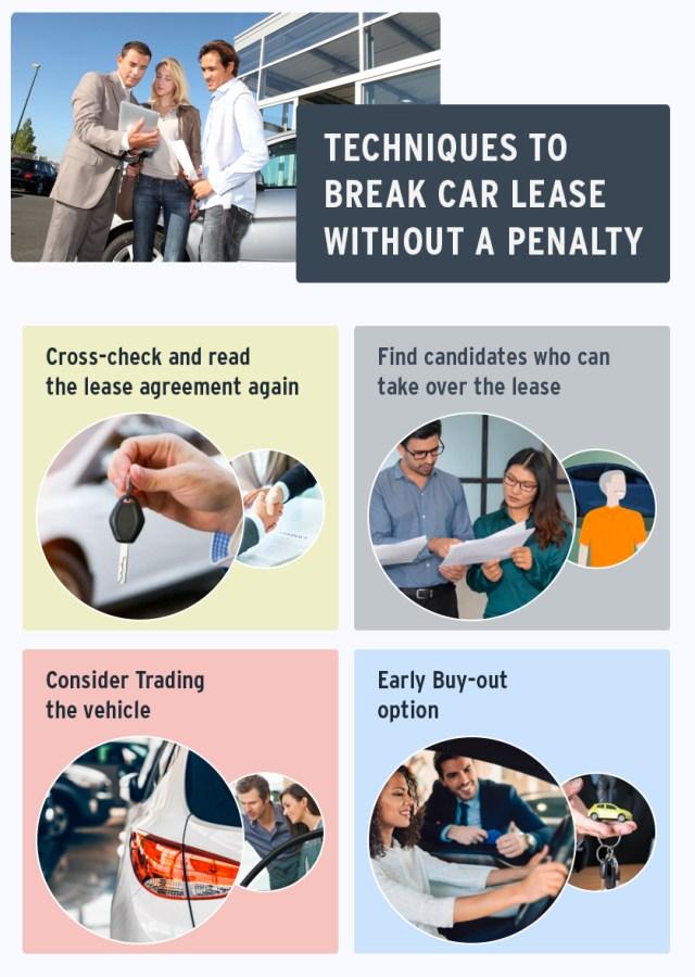 Break Car Lease