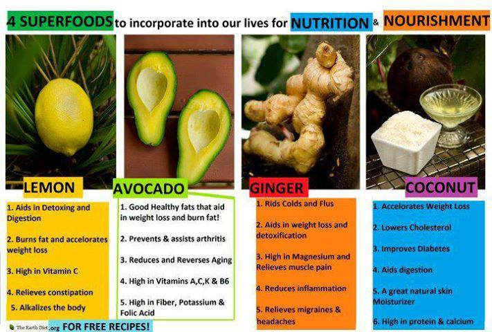 4 superfoods for holidays
