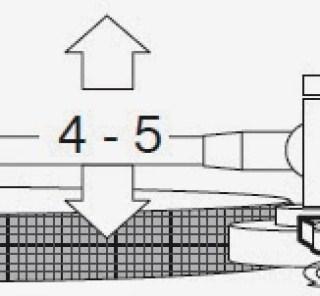 Altezza della torretta riportata sul manuale di fabbrica