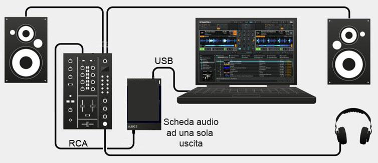 collegamento hardware con mixer senza timecode