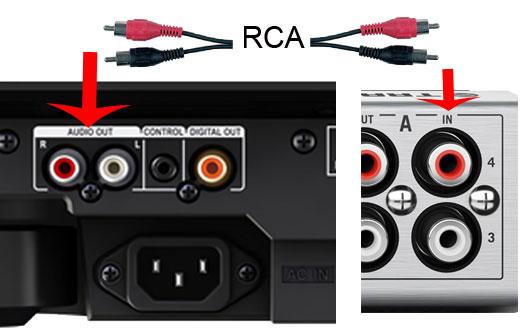 scheda audio cdj mixer