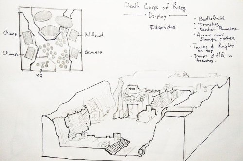 Trenches Display Board Concept Drawing