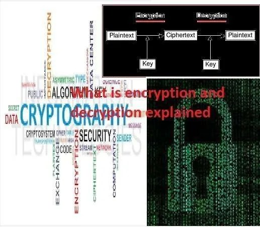 Encryption and Decryption in Hindi Explained