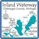 Inland Waterway