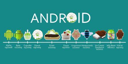 Android da Apple pie a Nougat e ancora oltre