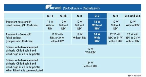 darvoni-lit-12-15-1-2