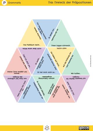 Dreieck Präpositionen
