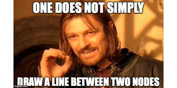 One does not simply draw a line between two nodes