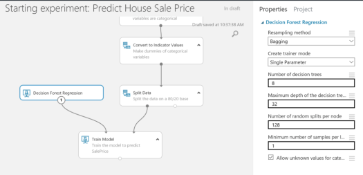 Predict House Sale Price - decision forest regression